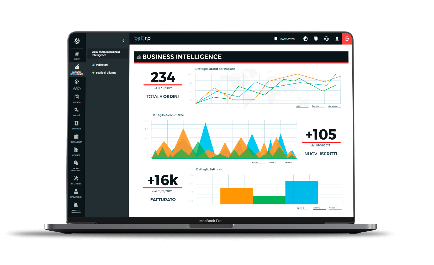 Beerp - Moduli di Business Intelligence